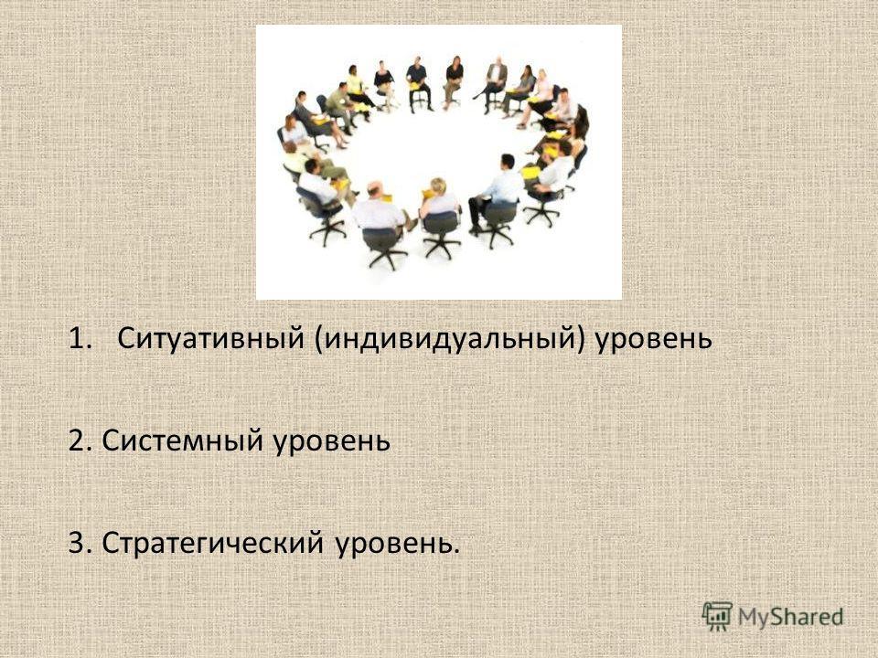 1.Ситуативный (индивидуальный) уровень 2. Системный уровень 3. Стратегический уровень.