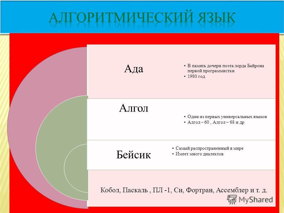 т ф Диаграммы I) II) В цехе трудятся рабочие трех специальностей – токари(Т), слесари (C) и фрезеровщики. Каждый рабочий имеет разряд не меньший второго и не больший пятого. На диаграмме I отражено количество рабочих с различными разрядами, а на диаг