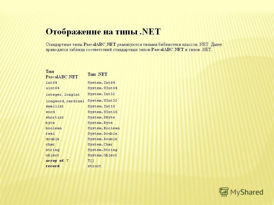 Совместимость типов по присваиванию Говорят, что значение типа T2 можно присвоить переменной типа T1 или тип T2 совместим по присваиванию с типом T1, если выполняется одно из следующих условий: T1 и T2 совместимы T1 - вещественного типа, T2 - целого