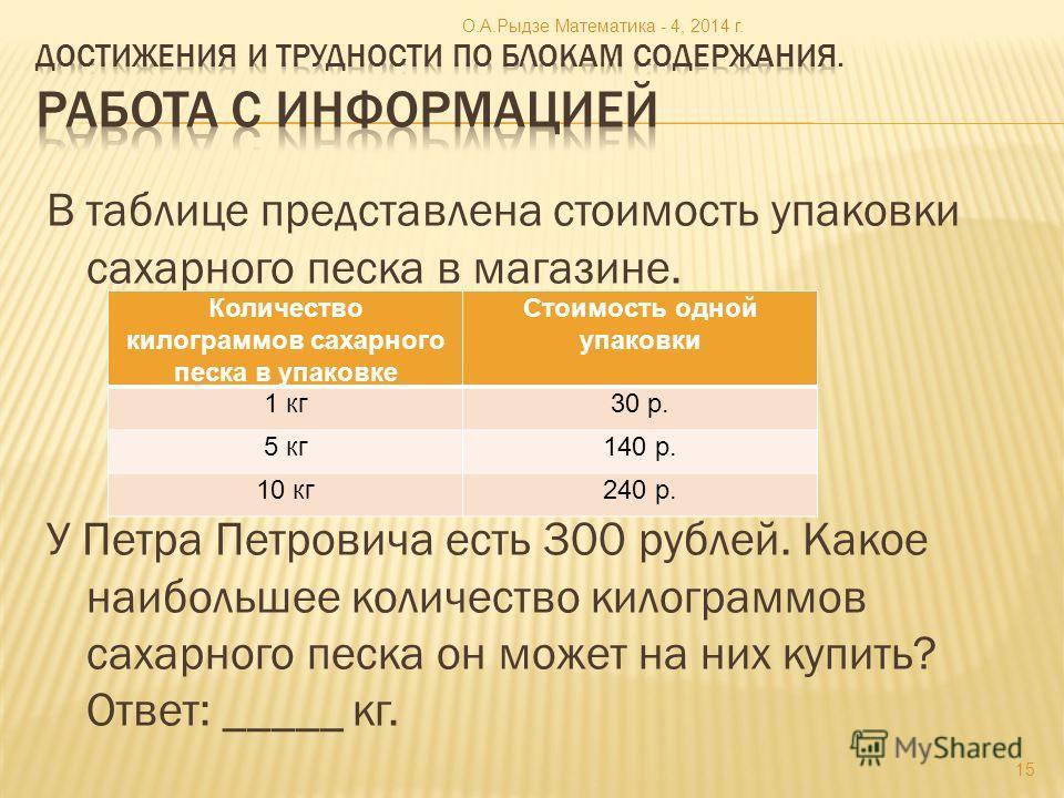 В таблице представлена стоимость упаковки сахарного песка в магазине. У Петра Петровича есть 300 рублей. Какое наибольшее количество килограммов сахарного песка он может на них купить? Ответ: _____ кг. Количество килограммов сахарного песка в упаковк