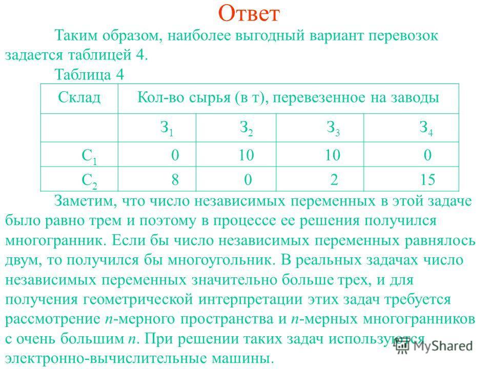 Ответ Таким образом, наиболее выгодный вариант перевозок задается таблицей 4. Таблица 4 СкладКол-во сырья (в т), перевезенное на заводы З 1 З 2 З 3 З 4 С 1 0 10 0 С 2 8 0 2 15 Заметим, что число независимых переменных в этой задаче было равно трем и