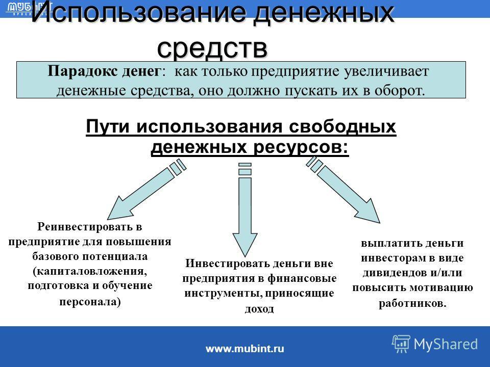 www.mubint.ru Деньги как «абсолютный» актив ëАбсолютная обращаемость - возможность превратить в любую потребляемую форму. ëАбсолютная устойчивость по экономической форме. ëВладелец абсолютного актива не имеет препятствий при покупке и продаже. ëАбсол