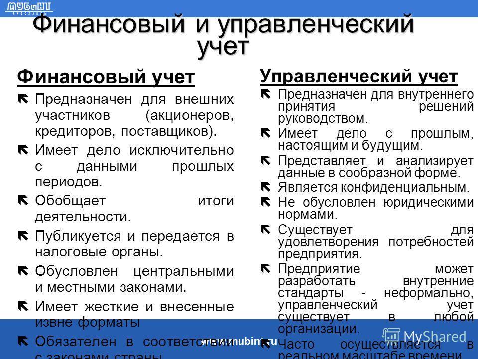 www.mubint.ru Взаимодействие учетных и финансовых функций на предприятии Финансовый менеджмент Финансовый учет Управленческий учет Финансовый менеджмент Поведение рынков и покупателей Практика принятия решения руководством Правила и инструкции предпр