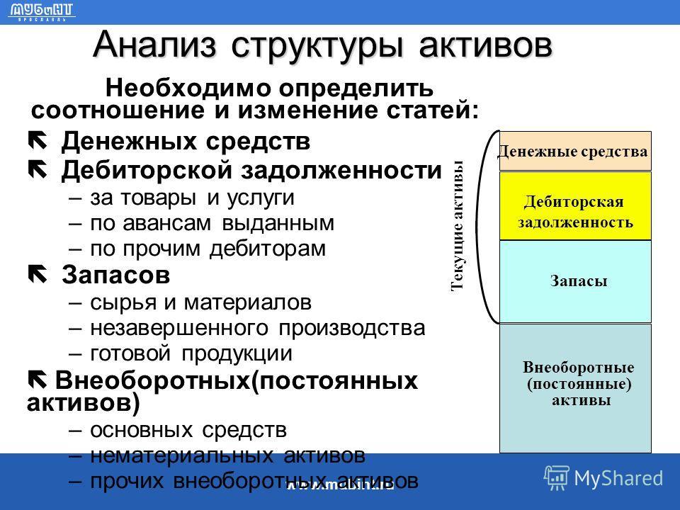 www.mubint.ru Построение Агрегированного Баланса Основные формы отчетности украинского бухгалтерского учета (Баланс и Отчет о финансовых результатах) неудобны для использования в аналитических целях. Их целесообразно перевести в более наглядный вид -