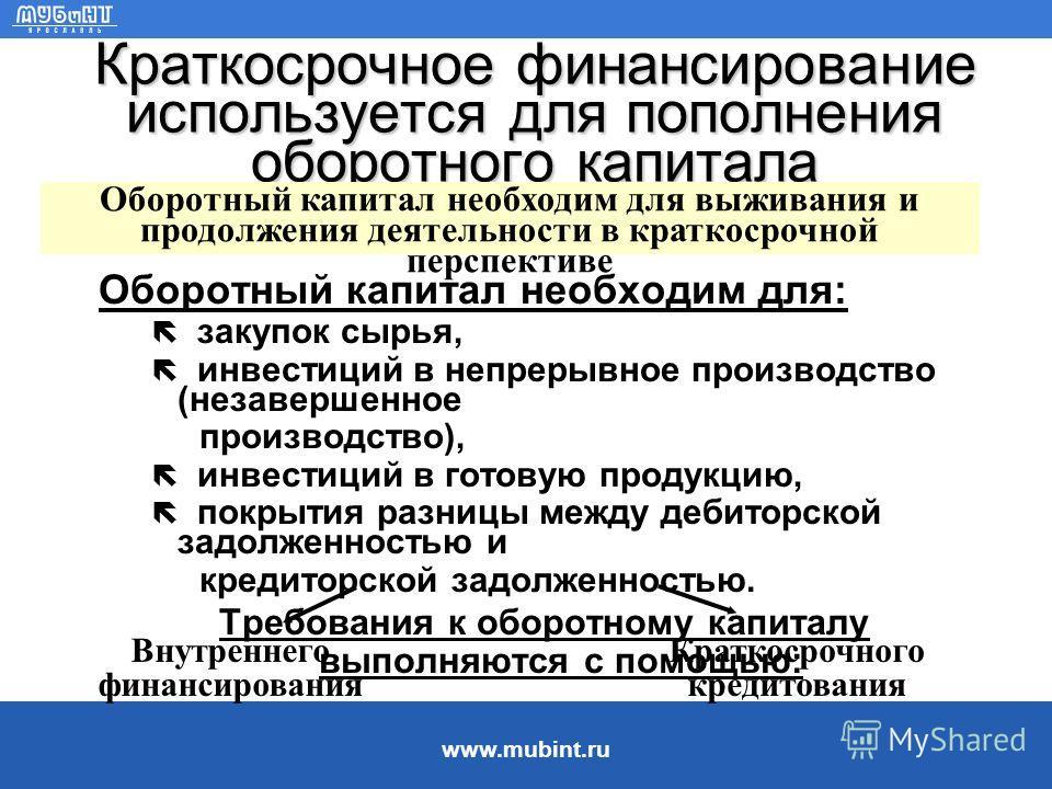 www.mubint.ru Финансирование включает в себя разработку краткосрочной и долгосрочной финансовой стратегии предприятия ë Каковы Ваши нынешние финансовые потребности? Как они изменятся через полгода? Как они изменятся через год? ë Какими они будут чере