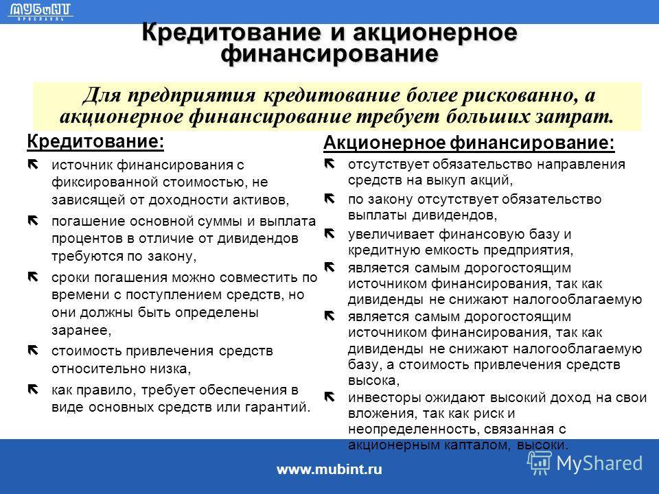 www.mubint.ru Действительно ли Вашему предприятию нужно долгосрочное финансирование? Предприятие может обеспечить себя внутренним долгосрочным финансированием посредством: –удержания прибыли, –продажи или сдачи в аренду недоиспользованных активов, ма