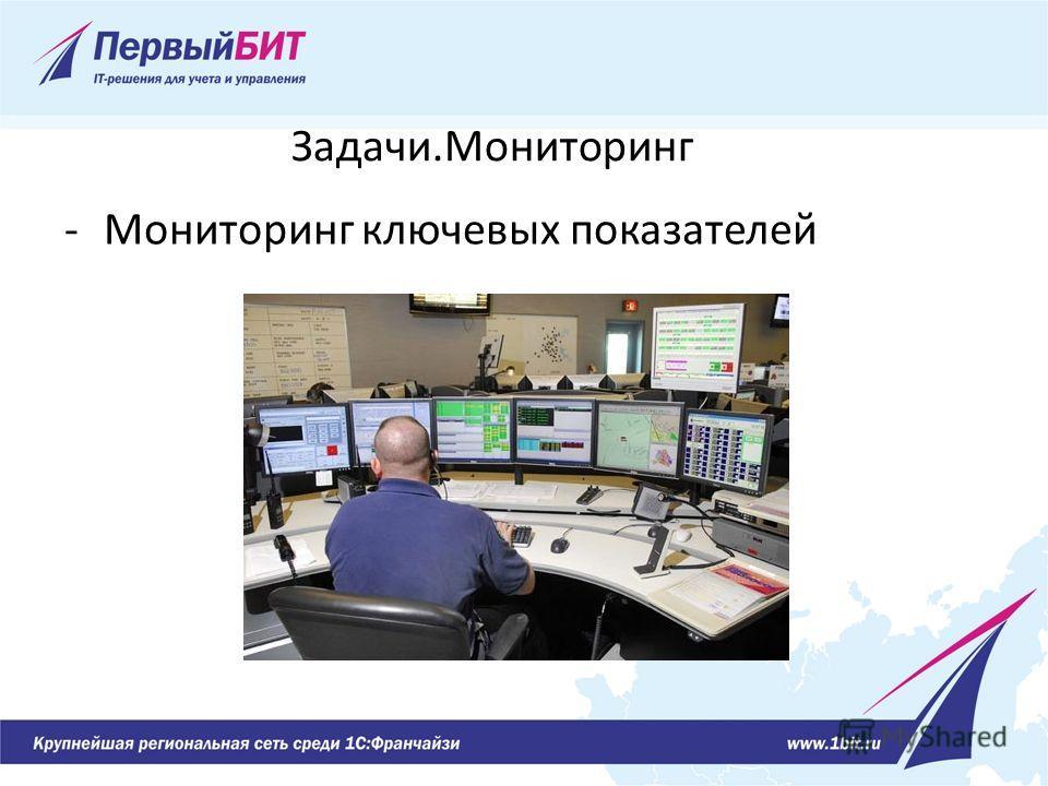 Задачи.Мониторинг -Мониторинг ключевых показателей