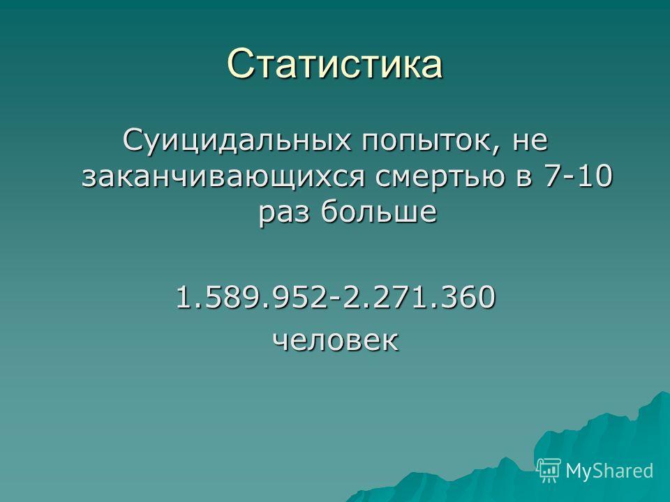 Статистика Суицидальных попыток, не заканчивающихся смертью в 7-10 раз больше 1.589.952-2.271.360человек