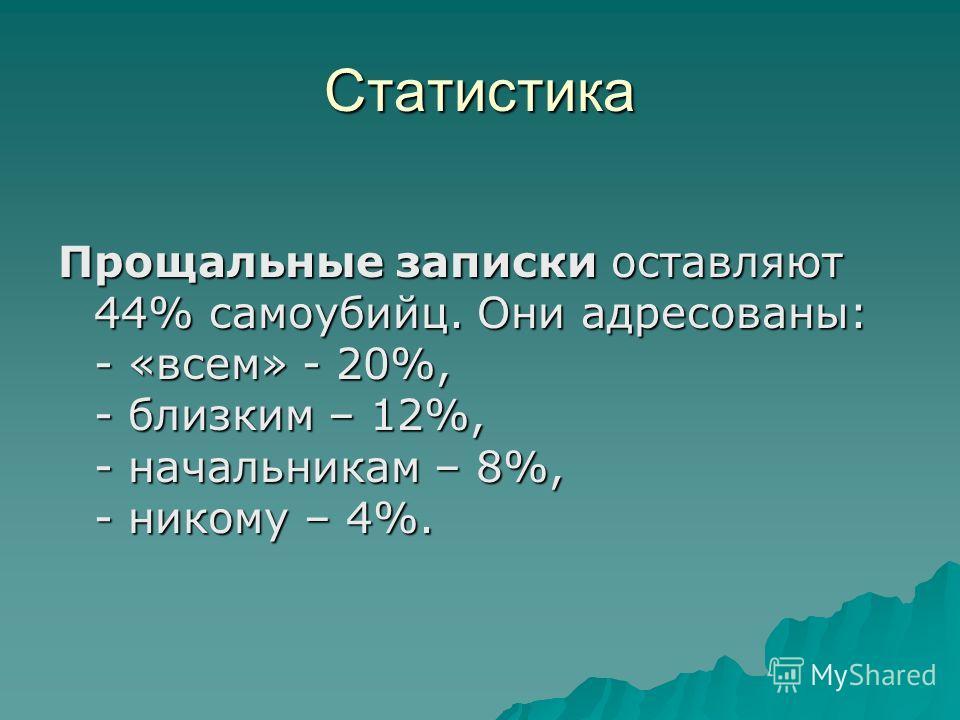 Статистика Прощальные записки оставляют 44% самоубийц. Они адресованы: - «всем» - 20%, - близким – 12%, - начальникам – 8%, - никому – 4%.