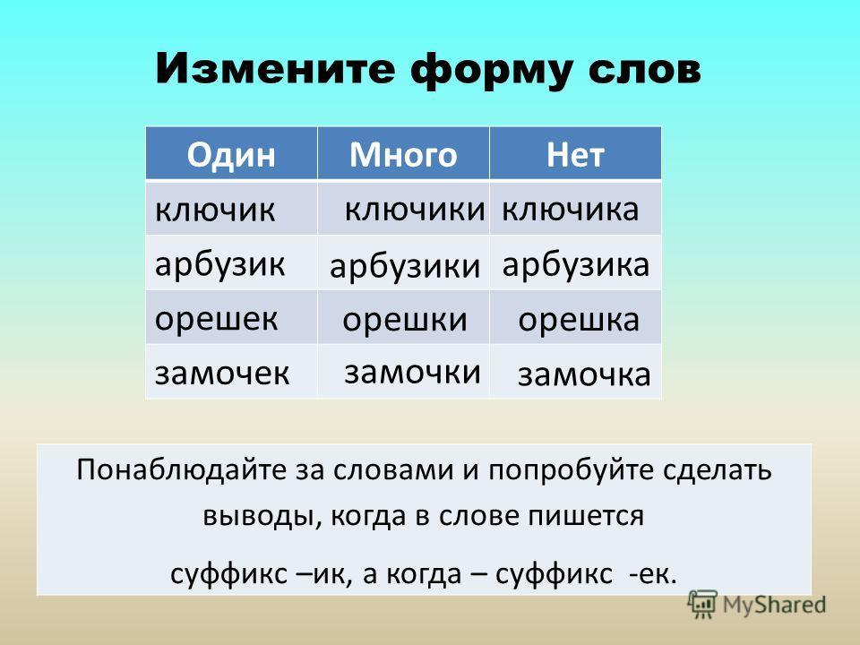 ОдинМногоНет ключик арбузик орешек замочек Измените форму слов Понаблюдайте за словами и попробуйте сделать выводы, когда в слове пишется суффикс –ик, а когда – суффикс -ек. ключикиключика арбузики арбузика орешкиорешка замочки замочка