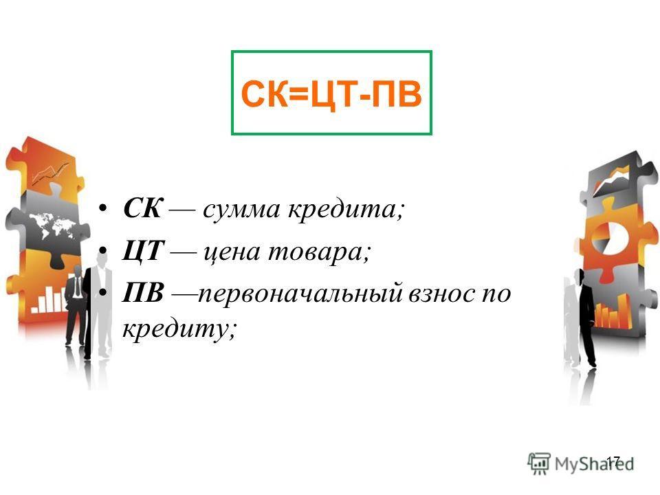 СК=ЦТ-ПВ СК сумма кредита; ЦТ цена товара; ПВ первоначальный взнос по кредиту; 17