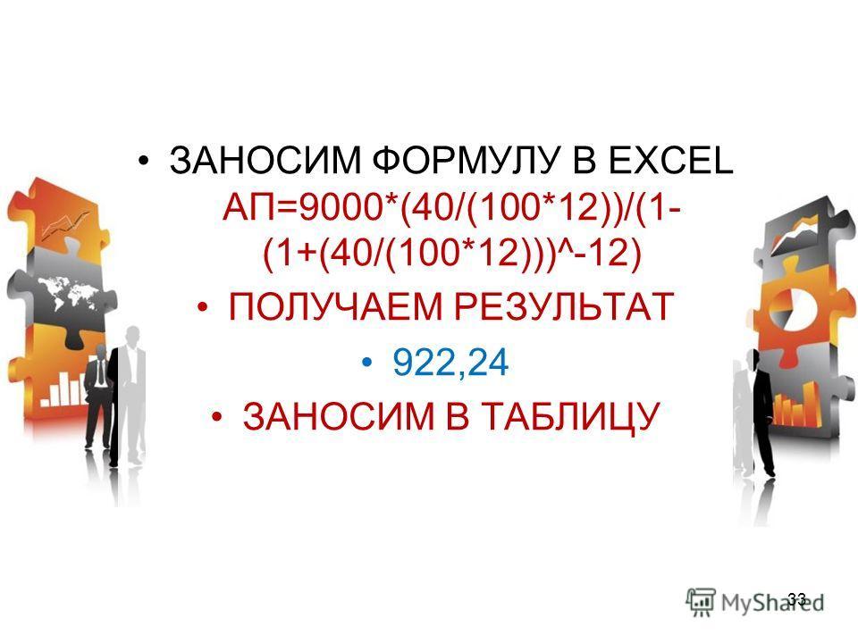 ЗАНОСИМ ФОРМУЛУ В EXCEL АП=9000*(40/(100*12))/(1- (1+(40/(100*12)))^-12) ПОЛУЧАЕМ РЕЗУЛЬТАТ 922,24 ЗАНОСИМ В ТАБЛИЦУ 33