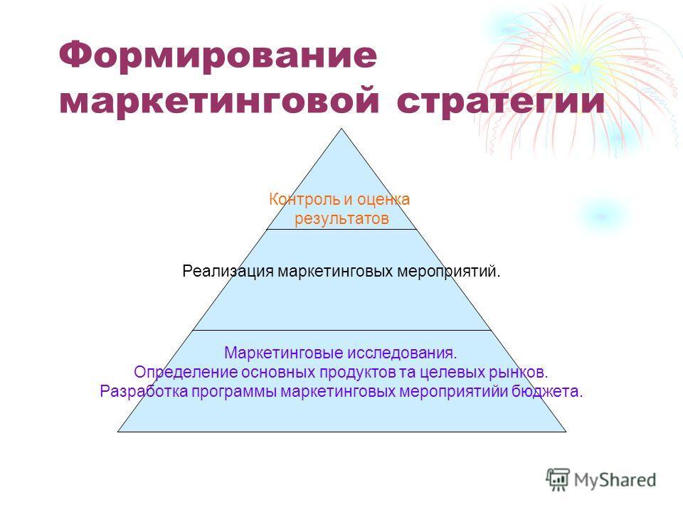 Формирование маркетинговой стратегии Контроль и оценка результатов Реализация маркетинговых мероприятий. Маркетинговые исследования. Определение основных продуктов та целевых рынков. Разработка программы маркетинговых мероприятийи бюджета.