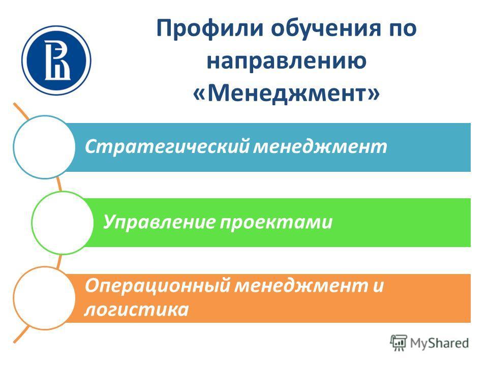 Профили обучения по направлению «Менеджмент» Стратегический менеджмент Управление проектами Операционный менеджмент и логистика