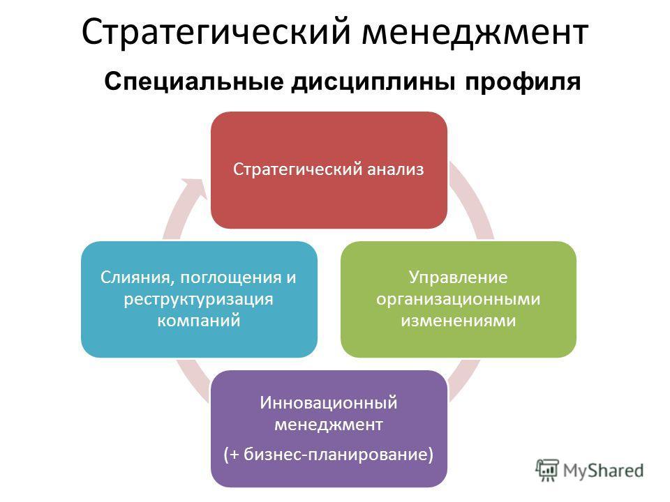 Стратегический менеджмент Стратегический анализ Управление организационными изменениями Инновационный менеджмент (+ бизнес-планирование) Слияния, поглощения и реструктуризация компаний Специальные дисциплины профиля