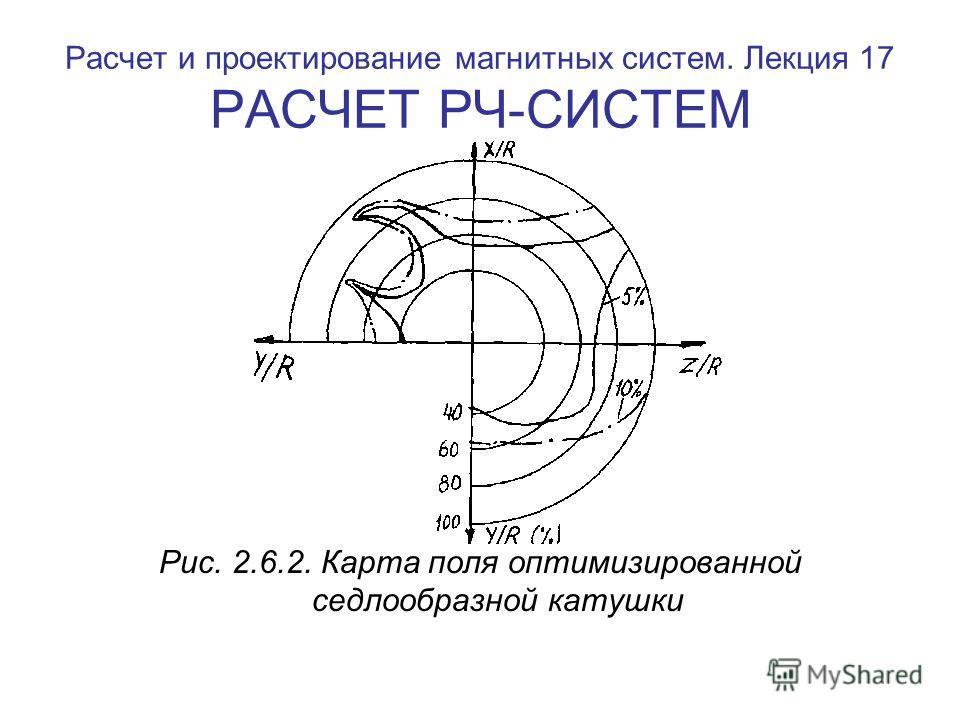 Рис. 2.6.2. Карта поля оптимизированной седлообразной катушки