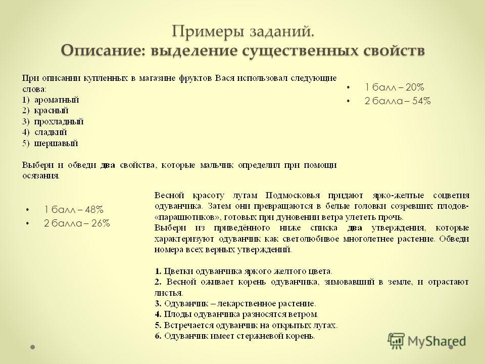 Примеры заданий. Описание: выделение существенных свойств 1 балл – 48% 2 балла – 26% 1 балл – 20% 2 балла – 54%