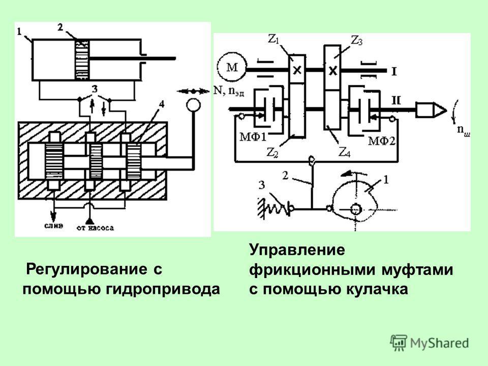 Регулирование с помощью гидропривода Управление фрикционными муфтами с помощью кулачка