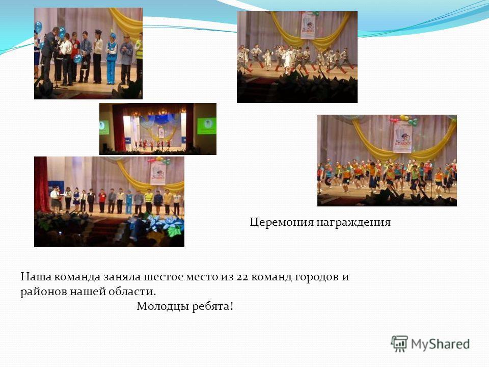 Церемония награждения Наша команда заняла шестое место из 22 команд городов и районов нашей области. Молодцы ребята!