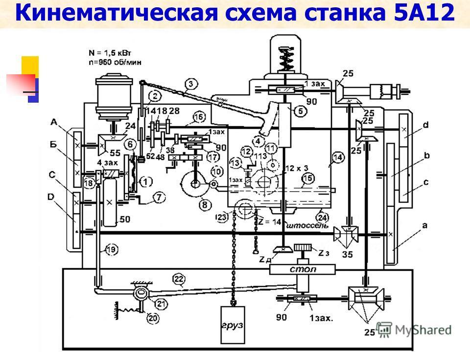 Кинематическая схема станка 5А12