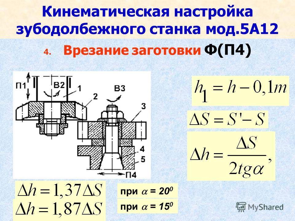 Кинематическая настройка зубодолбежного станка мод.5А12 4. Врезание заготовки Ф(П4) при = 20 0 при = 15 0