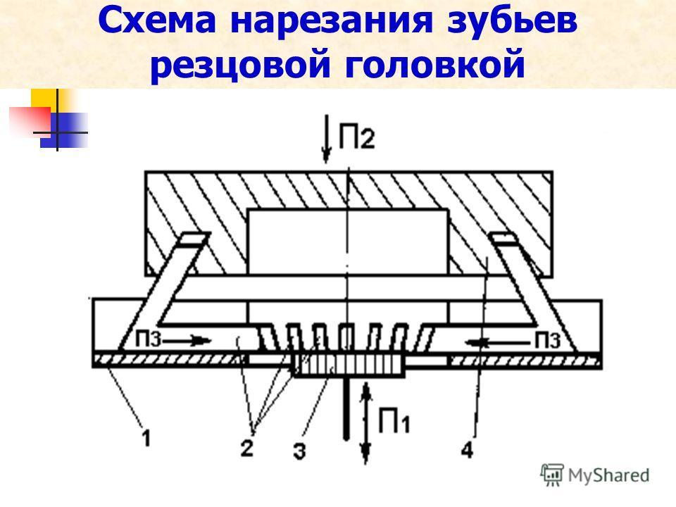 Схема нарезания зубьев резцовой головкой