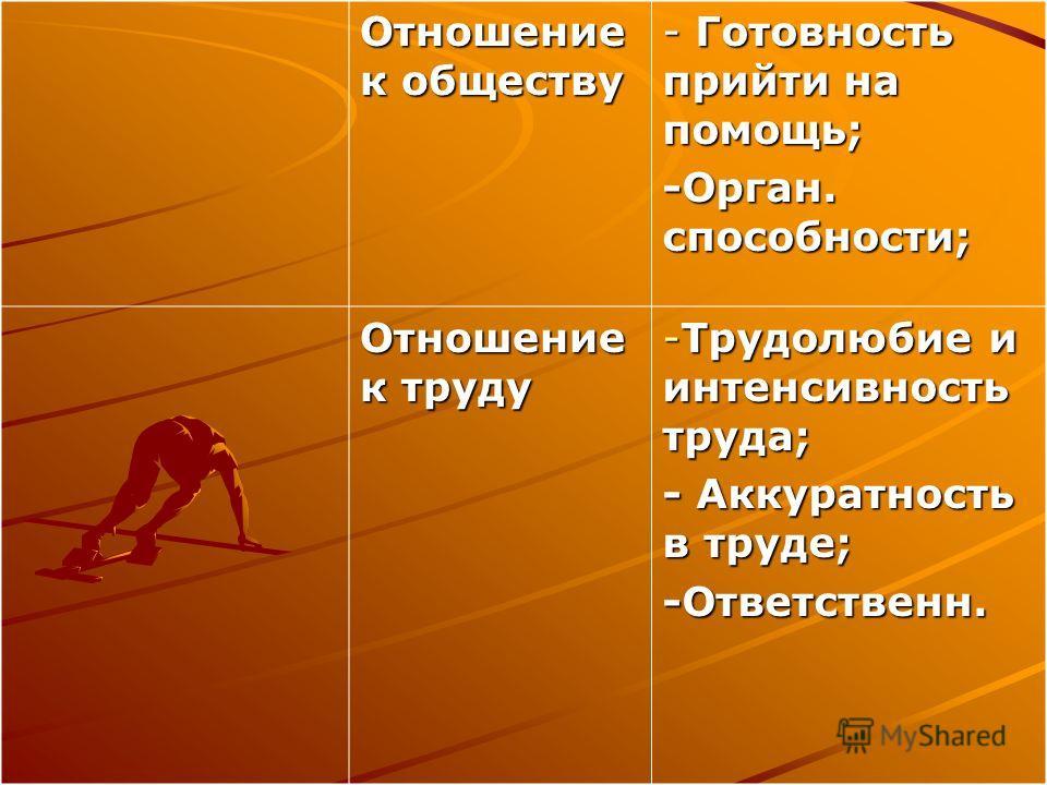 Отношение к обществу - Готовность прийти на помощь; -Орган. способности; Отношение к труду -Трудолюбие и интенсивность труда; - Аккуратность в труде; -Ответственн.