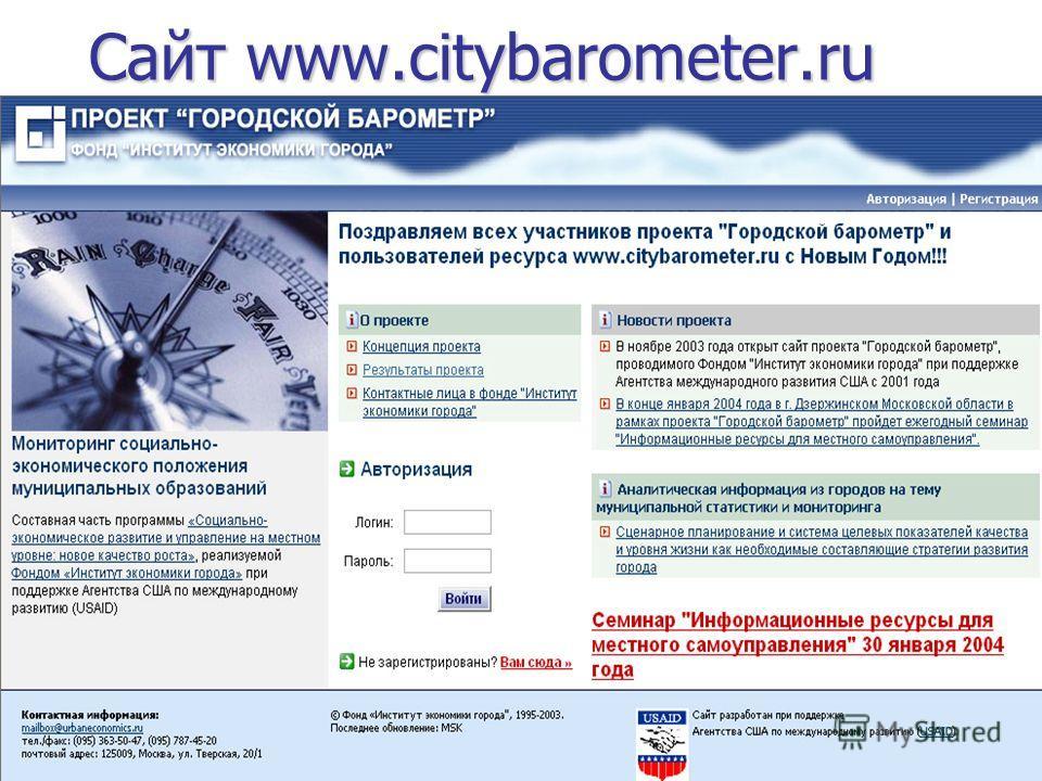 Сайт www.citybarometer.ru