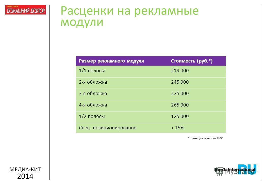 МЕДИА-КИТ 2014 Размер рекламного модуляСтоимость (руб.*) 1/1 полосы219 000 2-я обложка245 000 3-я обложка225 000 4-я обложка265 000 1/2 полосы125 000 Спец. позиционирование+ 15% * цены указаны без НДС Расценки на рекламные модули