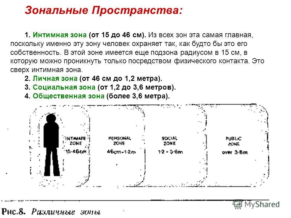 Зональные Пространства: 1. Интимная зона (от 15 до 46 см). Из всех зон эта самая главная, поскольку именно эту зону человек охраняет так, как будто бы это его собственность. В этой зоне имеется еще подзона радиусом в 15 см, в которую можно проникнуть