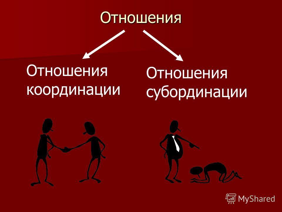 Отношения Отношения координации Отношения субординации