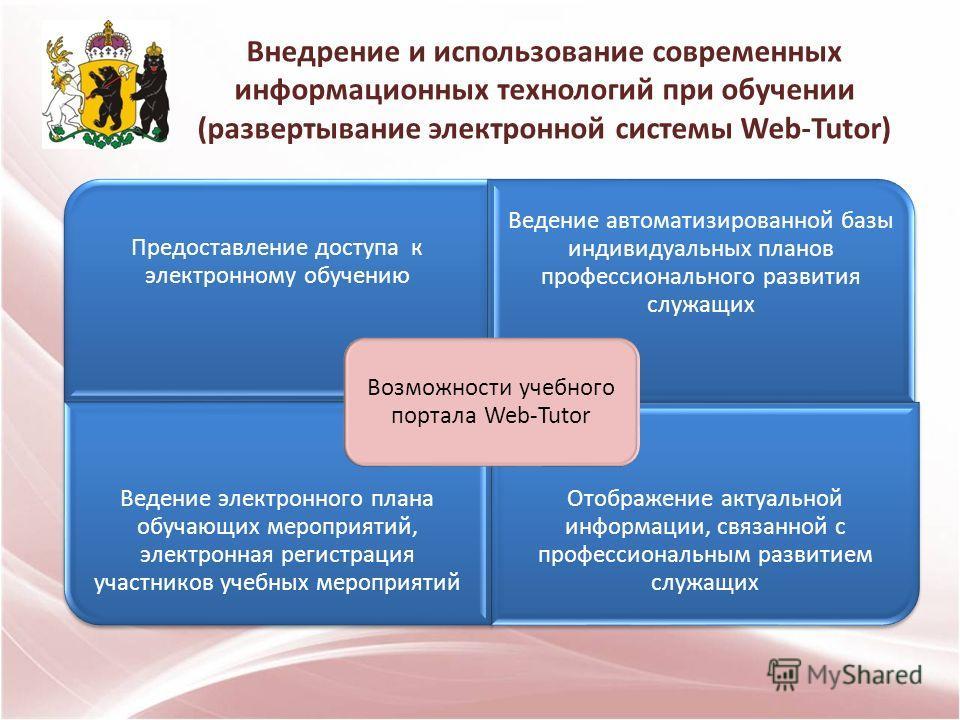 Внедрение и использование современных информационных технологий при обучении (развертывание электронной системы Web-Tutor) Предоставление доступа к электронному обучению Ведение автоматизированной базы индивидуальных планов профессионального развития