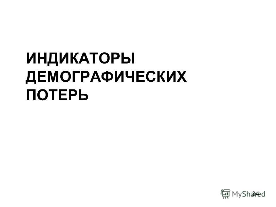 ИНДИКАТОРЫ ДЕМОГРАФИЧЕСКИХ ПОТЕРЬ 34