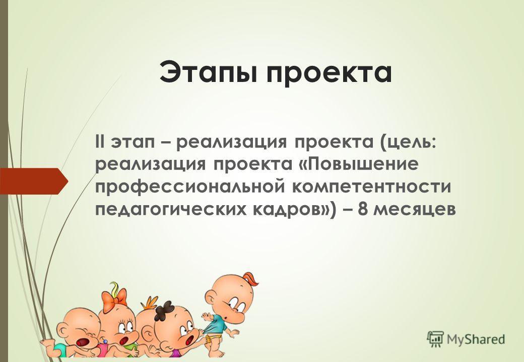 Этапы проекта II этап – реализация проекта (цель: реализация проекта «Повышение профессиональной компетентности педагогических кадров») – 8 месяцев