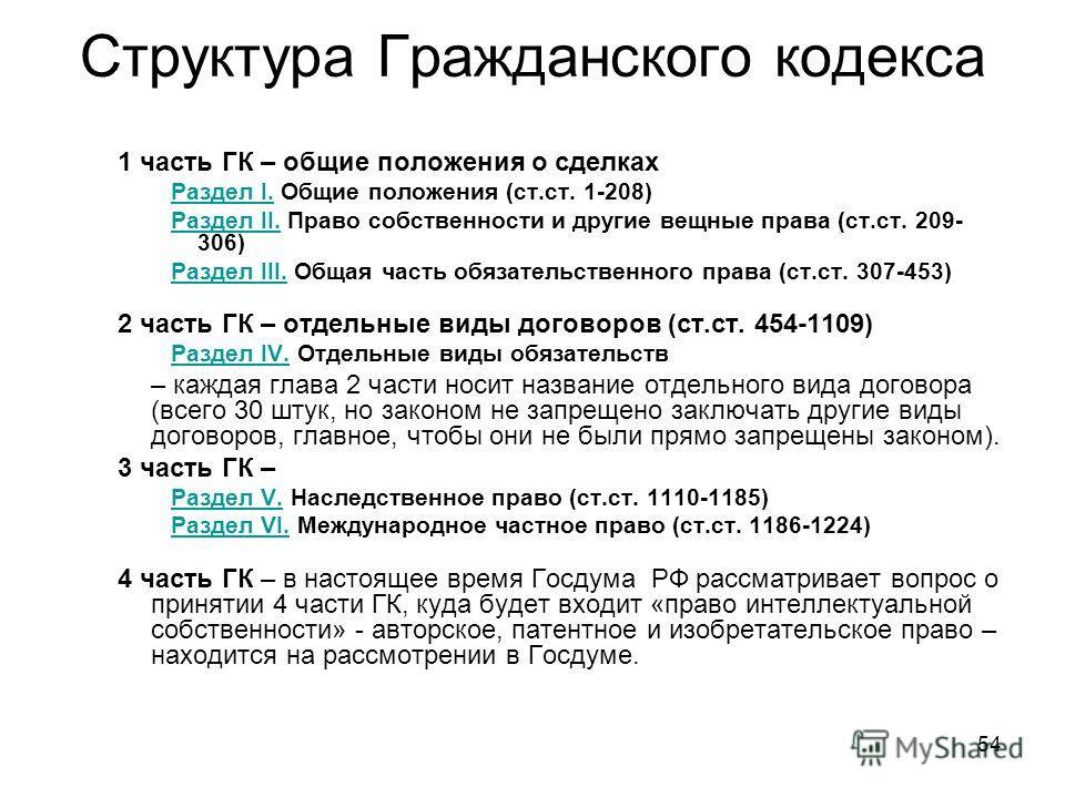 Гражданский кодекс рф pdf скачать