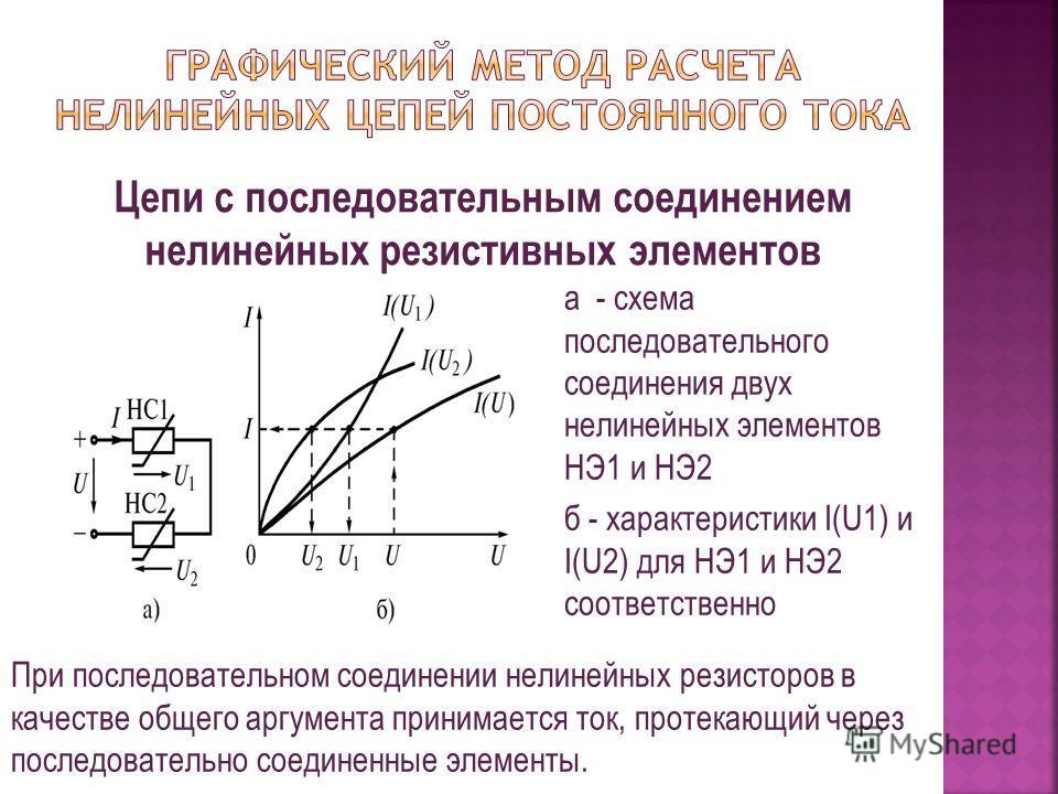 а - схема последовательного соединения двух нелинейных элементов НЭ1 и НЭ2 б - характеристики I(U1) и I(U2) для НЭ1 и НЭ2 соответственно Цепи с последовательным соединением нелинейных резистивных элементов При последовательном соединении нелинейных р