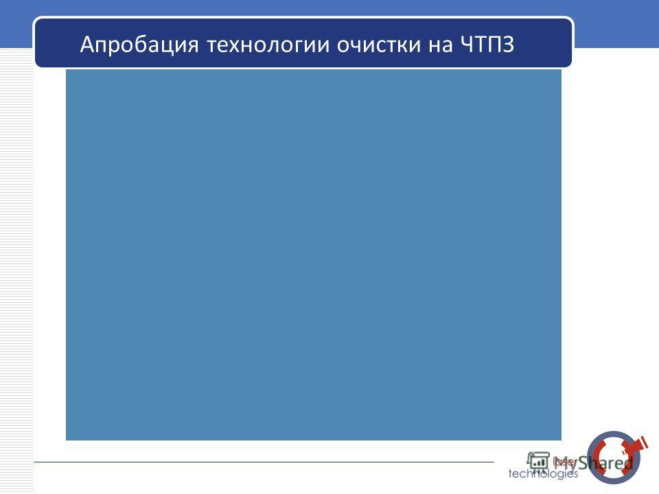 LOGO Апробация технологии очистки на ЧТПЗ