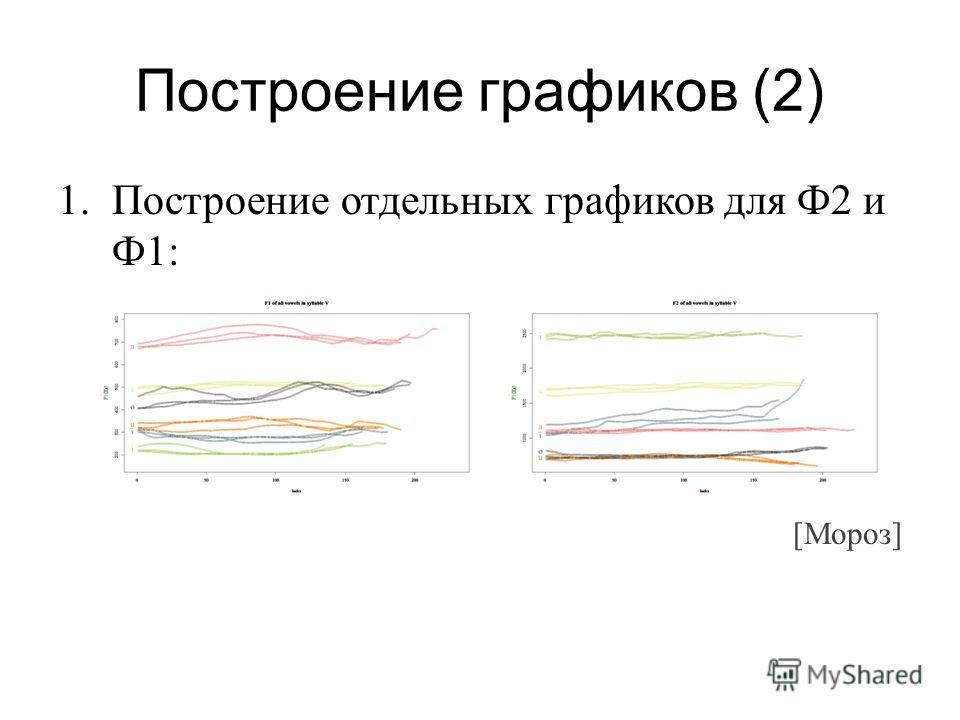 Построение графиков (2) 1.Построение отдельных графиков для Ф2 и Ф1: [Мороз]
