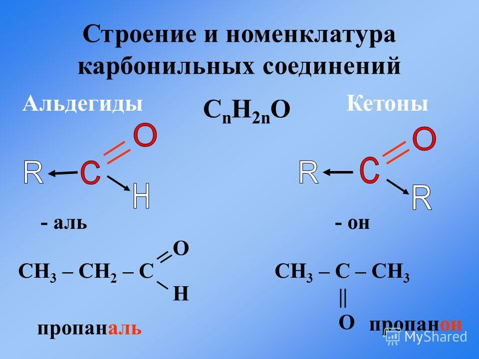 АльдегидыКетоны - аль- он СН 3 – С – СН 3 || O пропаналь пропанон C n H 2n O СН 3 – СH 2 – С O H Строение и номенклатура карбонильных соединений
