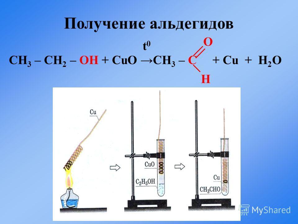 CH 3 – CH 2 – OH + CuO CH 3 – C + Cu + H 2 O t0t0 O H Получение альдегидов