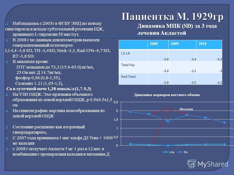 Наблюдалась с 2005г в ФГБУ ЭНЦ по поводу гипотиреоза в исходе субтотальной резекции ЩЖ, принимает L-тироксин 50 мкг/сут. В 2008 г по данным денситометрии выявлен генерализованный остеопороз: L1-L4 -3,8 SD, TH -3,4SD, Neck -3,3, Rad 33% -4,7 SD, RT -3