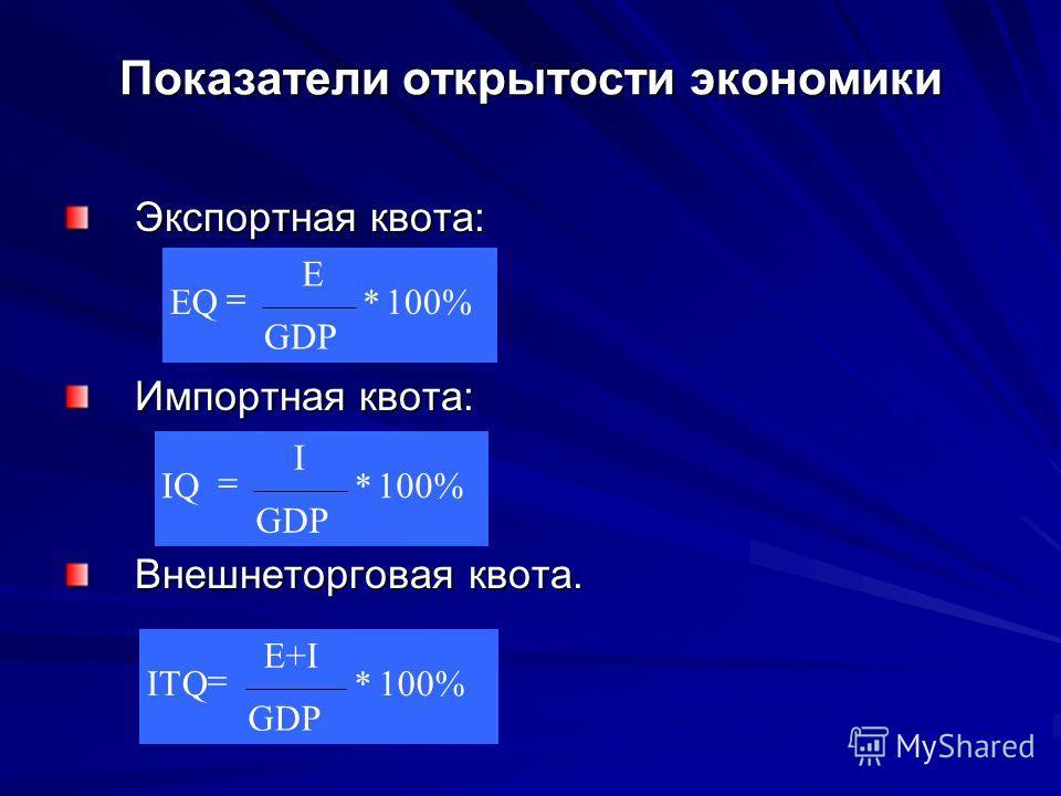 Показатели открытости экономики Экспортная квота: Импортная квота: Внешнеторговая квота. 100% GDP E EQEQ 100% GDP I IQ 100% GDP E+I ITQITQ