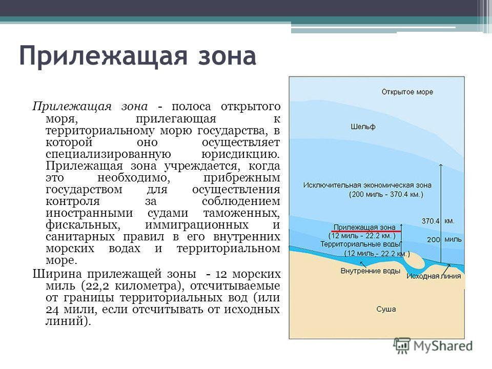 Прилежащая зона Прилежащая зона - полоса открытого моря, прилегающая к территориальному морю государства, в которой оно осуществляет специализированную юрисдикцию. Прилежащая зона учреждается, когда это необходимо, прибрежным государством для осущест