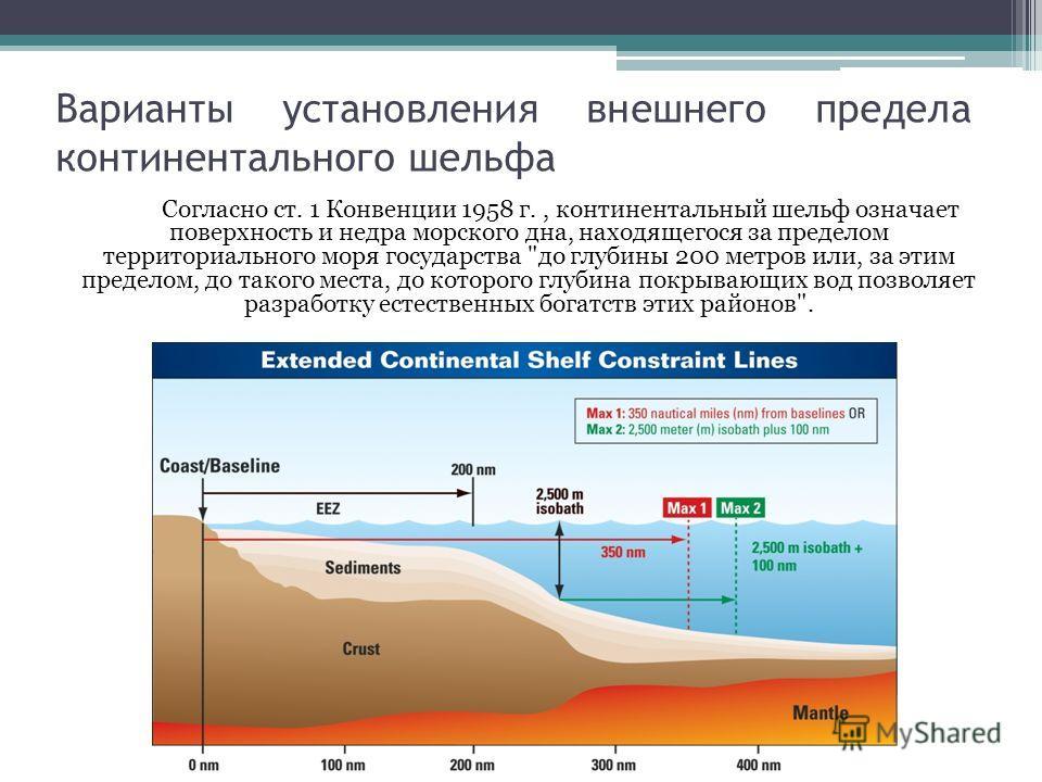 Варианты установления внешнего предела континентального шельфа Согласно ст. 1 Конвенции 1958 г., континентальный шельф означает поверхность и недра морского дна, находящегося за пределом территориального моря государства