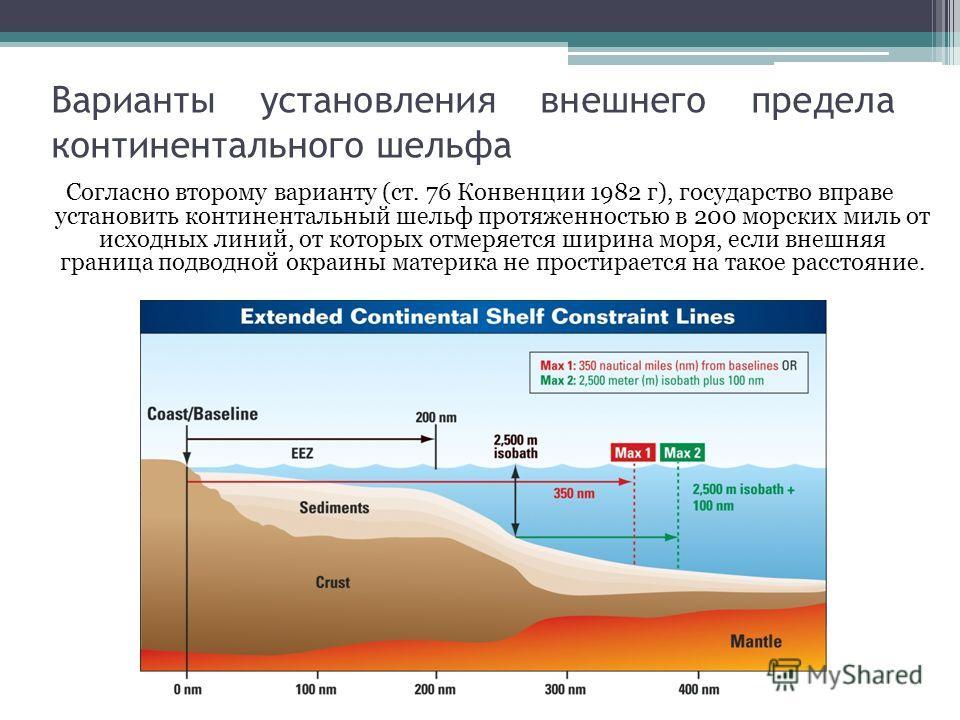 Согласно второму варианту (ст. 76 Конвенции 1982 г), государство вправе установить континентальный шельф протяженностью в 200 морских миль от исходных линий, от которых отмеряется ширина моря, если внешняя граница подводной окраины материка не прости