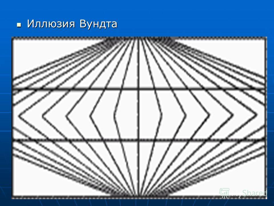 Иллюзия Вундта Иллюзия Вундта