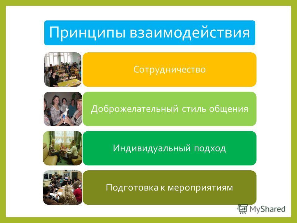 Принципы взаимодействия СотрудничествоДоброжелательный стиль общенияИндивидуальный подходПодготовка к мероприятиям