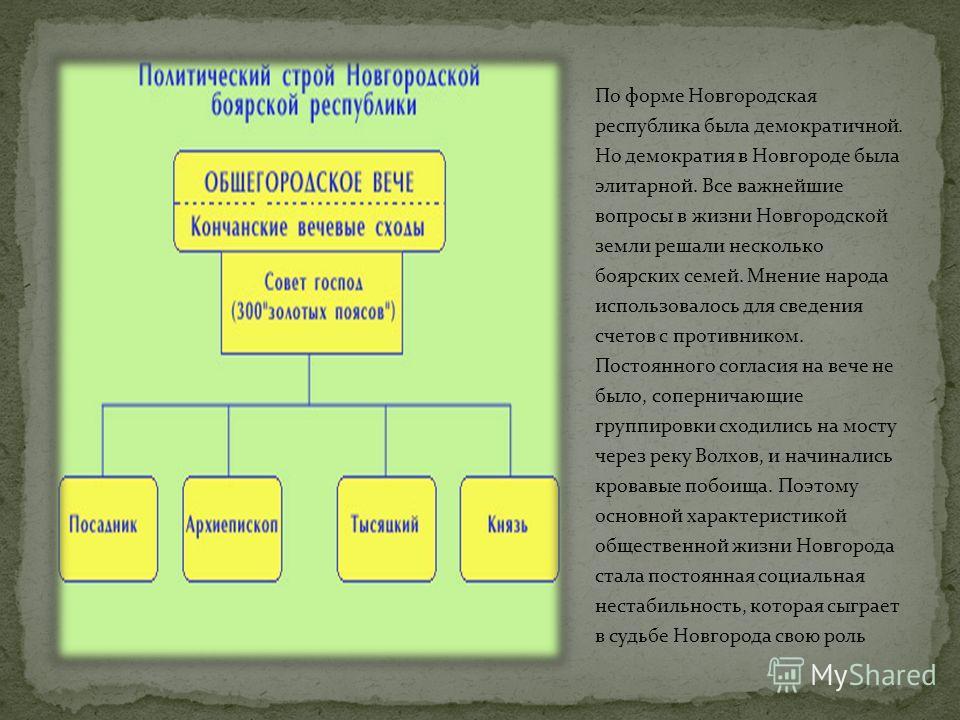 По форме Новгородская республика была демократичной. Но демократия в Новгороде была элитарной. Все важнейшие вопросы в жизни Новгородской земли решали несколько боярских семей. Мнение народа использовалось для сведения счетов с противником. Постоянно