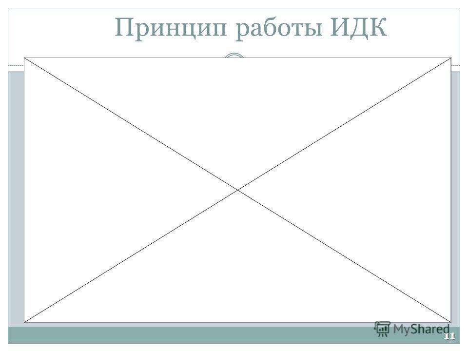 Принцип работы ИДК 11