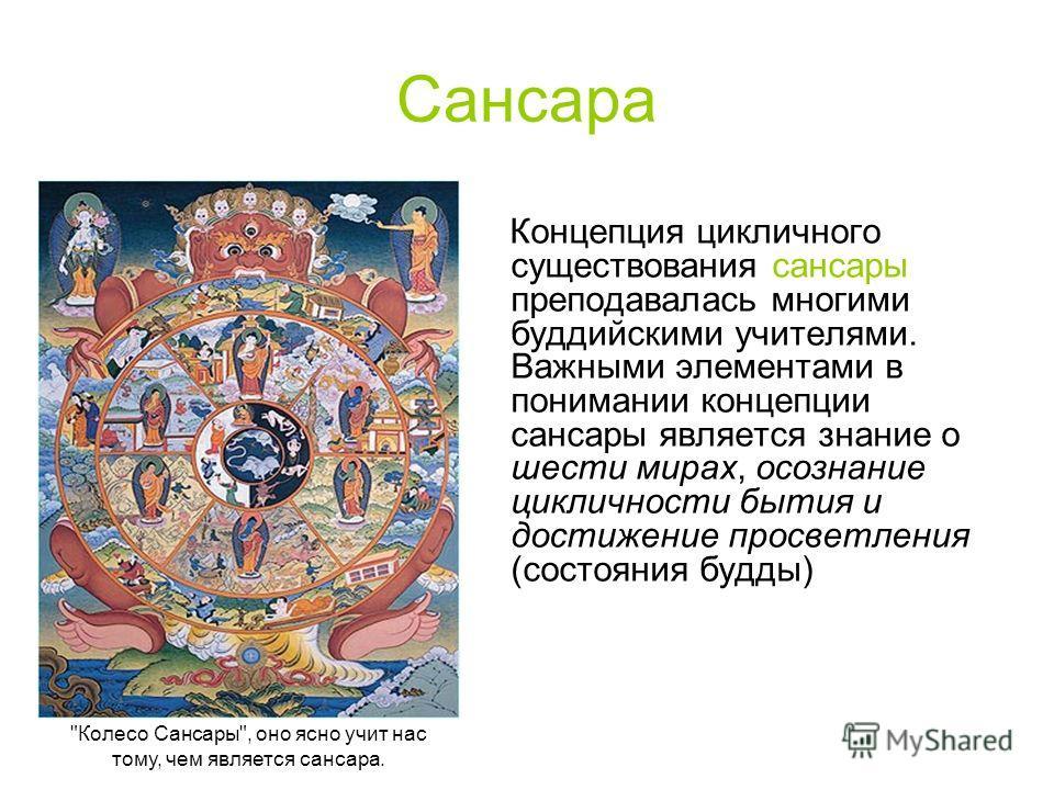 Сансара Концепция цикличного существования сансары преподавалась многими буддийскими учителями. Важными элементами в понимании концепции сансары является знание о шести мирах, осознание цикличности бытия и достижение просветления (состояния будды)